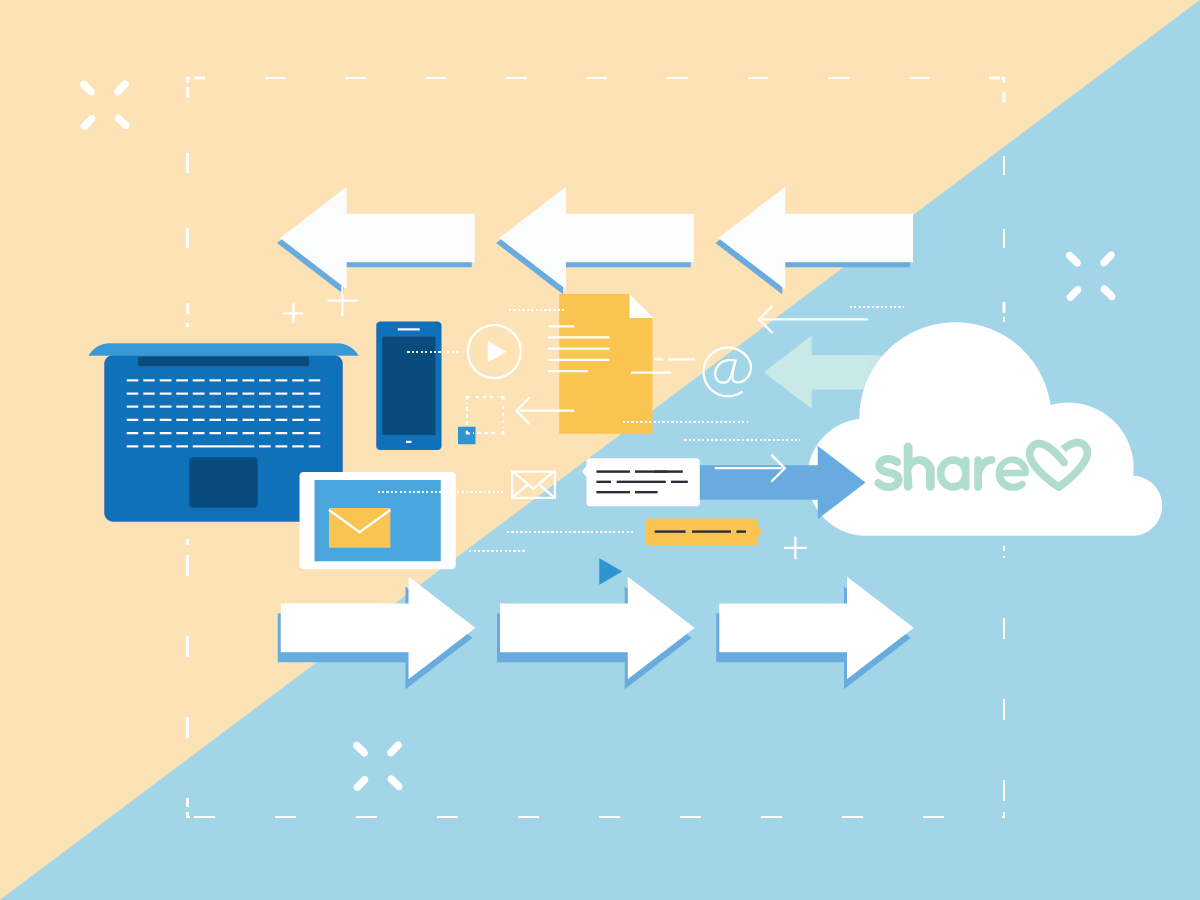 Sharelov occur in real time and everyone has access to the last version of each creative asset